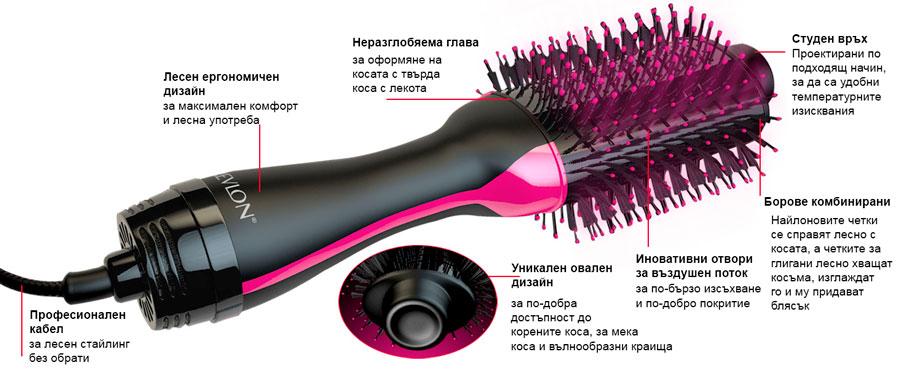 Електрическа четка за коса REVLON