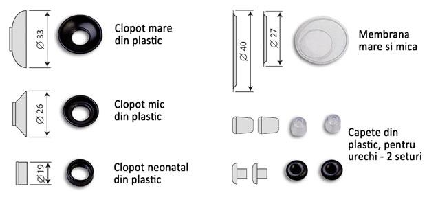 Accesorii stetoscop