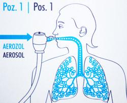Pozitia 1 kit de nebulizare Sanity Pro Inhaler