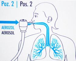 Pozitia 2 kit de nebulizare Sanity Pro Inhaler