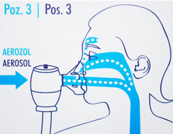 Pozitia 3 kit de nebulizare Sanity Pro Inhaler